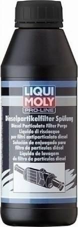 Liqui Moly 5171 - Чистка сажі / часткового фільтра autozip.com.ua